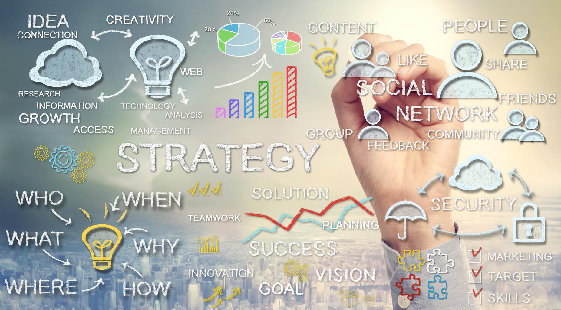 Las redes sociales como estrategia de comunicación.