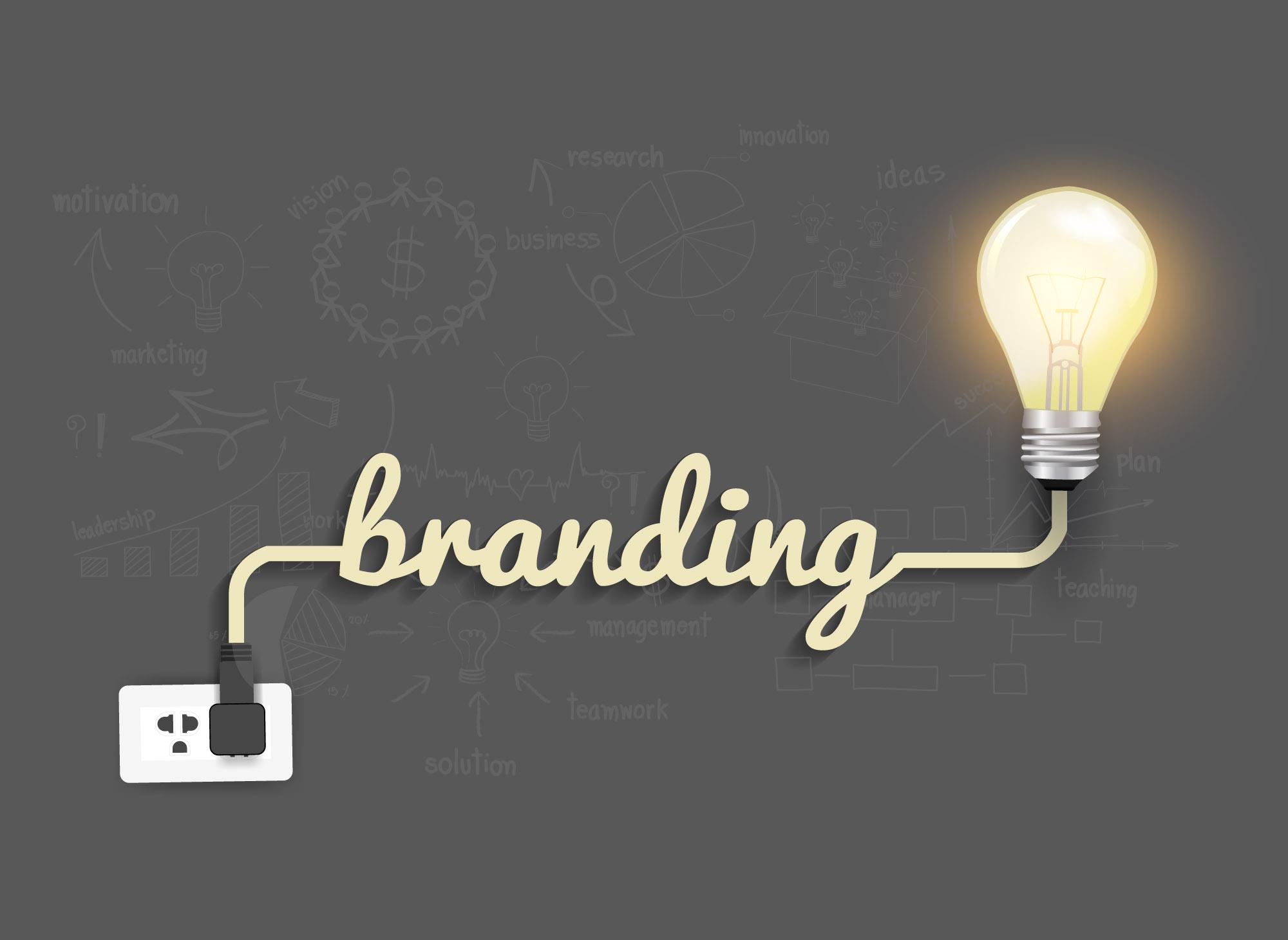 ¿Qué nos aporta el Branding?