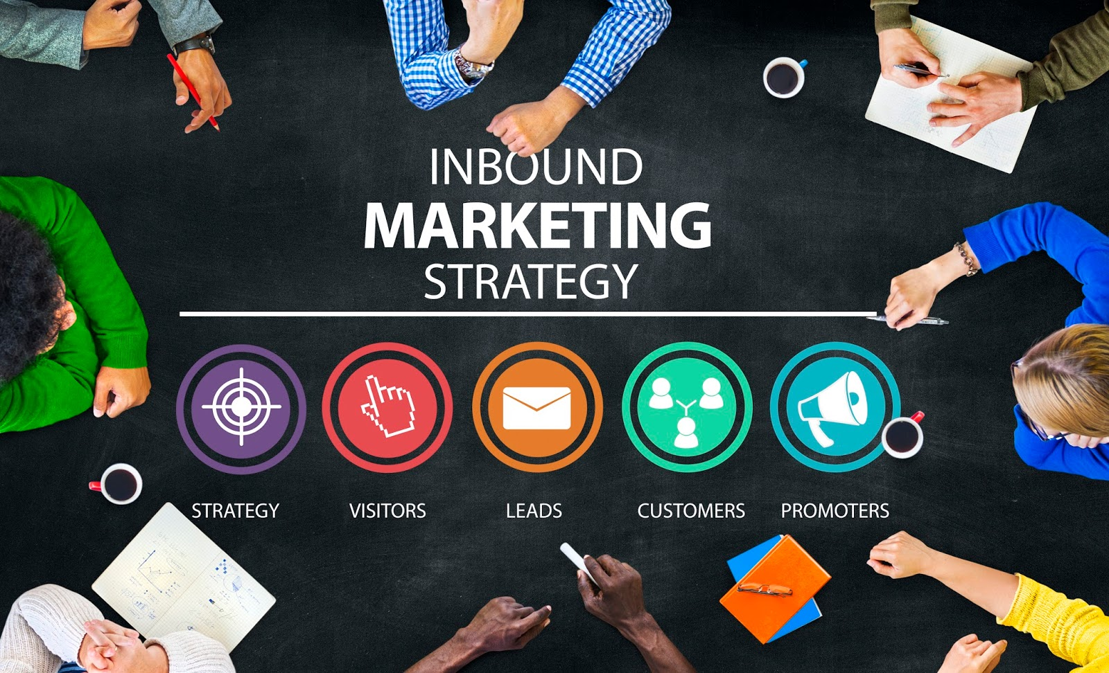 Como aplicar el Inbound de Marketing