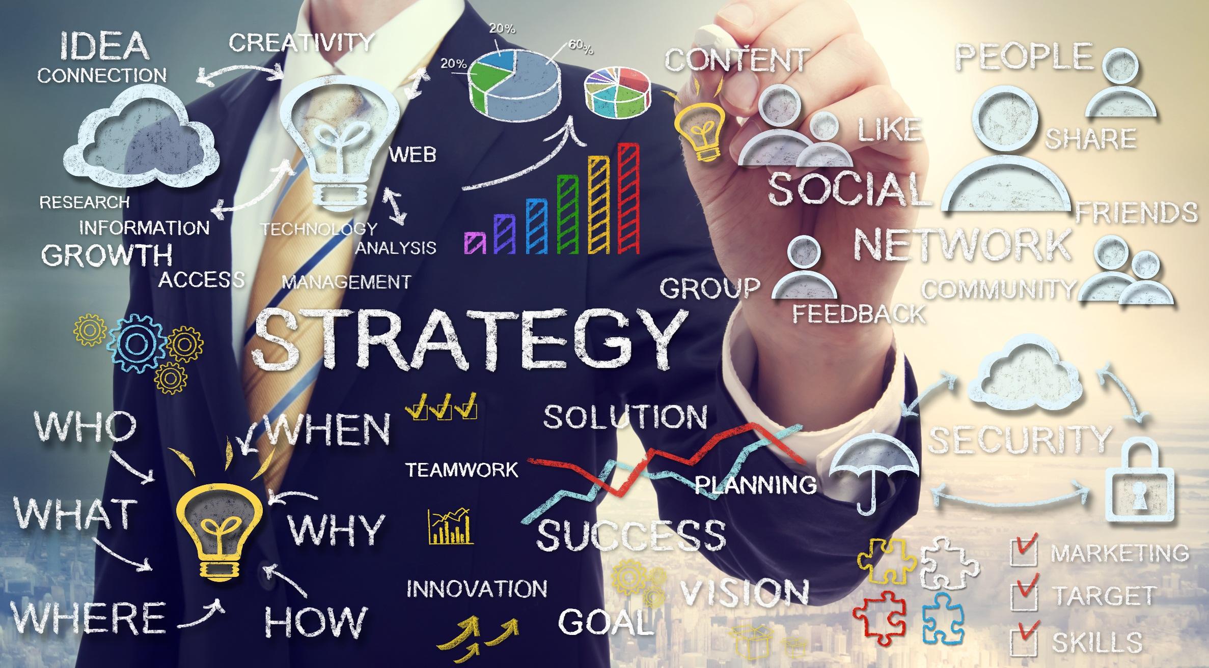 Elementos necesarios para crear una buena estrategia de marketing.